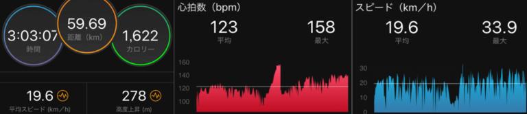 湘南平を自転車で登ったサイクリングデータ