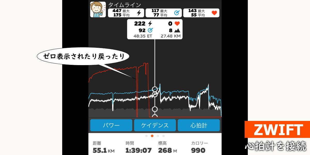 Zwiftの走行記録