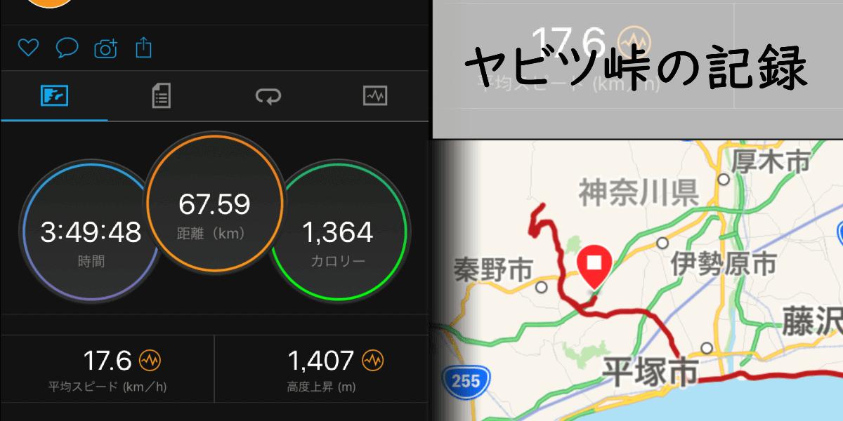 Garmin vivoactive3で記録したヤビツ峠の走行データ